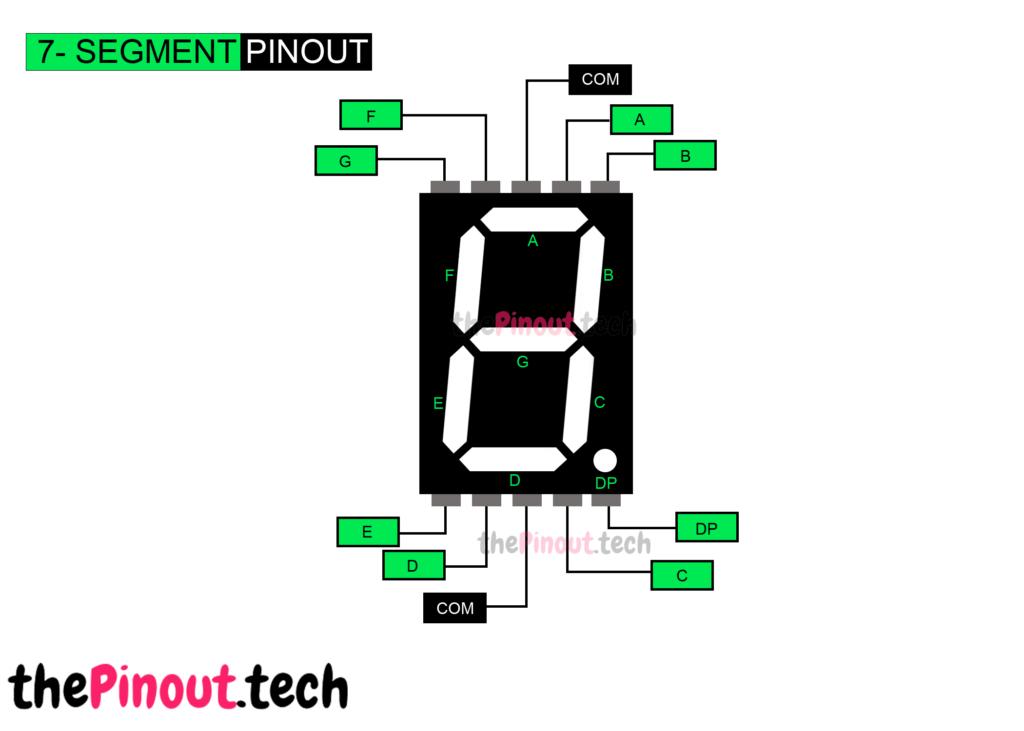7 Segment Display Pinout